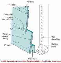 Figure 1-20: Fiber Cement Siding, Standard Nailing Pattern (C) Wiley and Sons - S Bliss