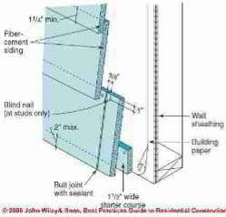 Figure 1-23: Fiber cement siding, blind nailing method (C) Wiley and Sons, S Bliss