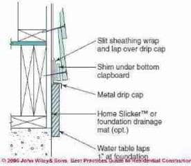 Water table trim flashing details (C) Wiley and Sons - S Bliss