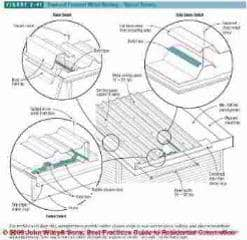 Figure 2-41: metal roof panel flashing (C) J Wiley, S Bliss