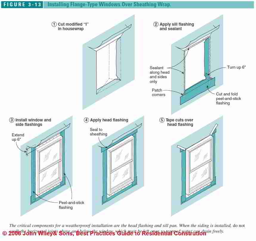 Replacement Windows Flashing A Replacement Window