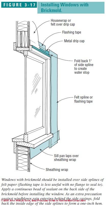 Aluminum Frame Window Details Isefac Alternance