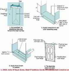 exterior door sill detail best practices flashing details for exterior