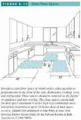 handicapped kitchen specifications