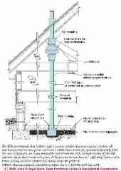 Radon mitigation system - US EPA