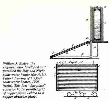 Day Night Solar Water Heater ca 1909, Bailey