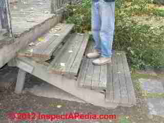 Collapsing exterior deck steps (C) D Friedman