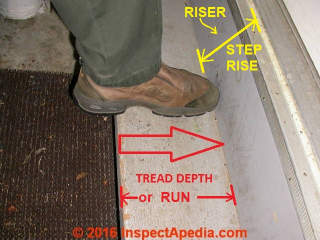 Undersized stair tread depth (C) Daniel Friedman