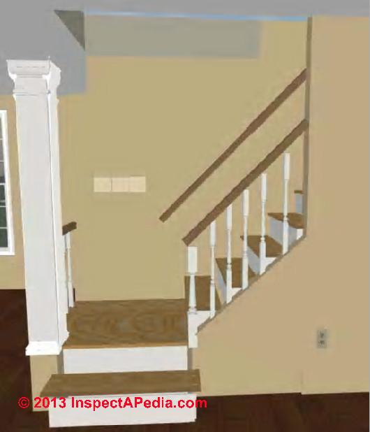 Image Gallery Interior Stair Landing Design