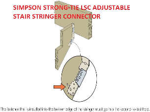Simpson Strong-Tie LCS Adjustable Stair Stringer Connector at InspectApedia.com www.strongtie.com