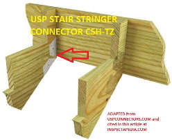 USP Stair Stringer connector from uspconnectors.com at InspectApedia.com