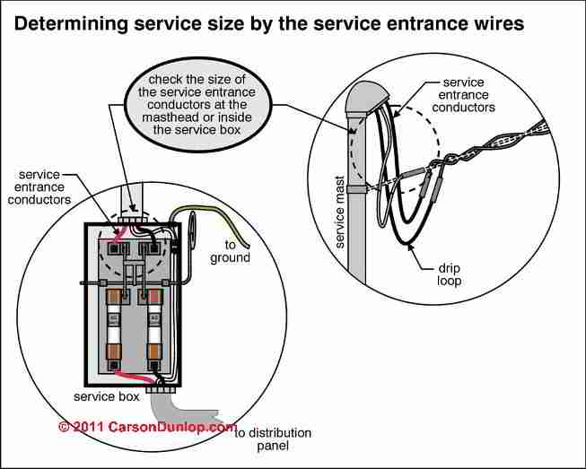 mobile home wiring repair solidfonts coleman central air conditioner wiring diagram photograph of an