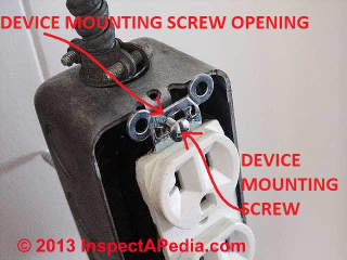 Electrical receptacle showing mounting screw troubles (C) Daniel Friedman