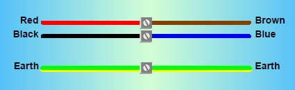 Electrical wiring color codes uk colur code amendments asfbconference2016 Gallery