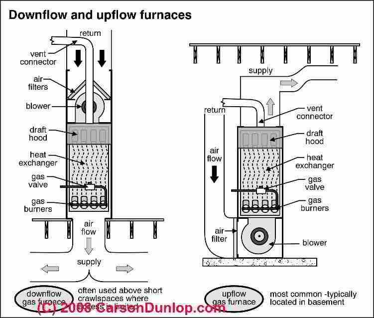 schematic of hot water in floor heating system
