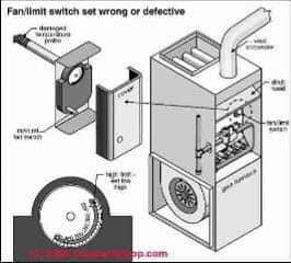 How to install and wire the honeywell l4064b combination furnace fan