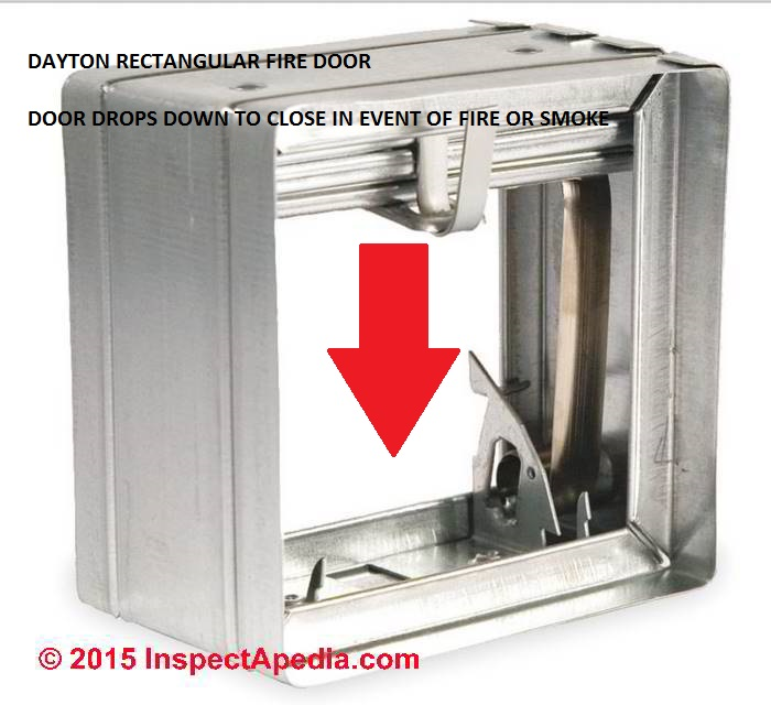 Automatic fire dampers automatic fire damper fire smoke for Motorized smoke fire damper