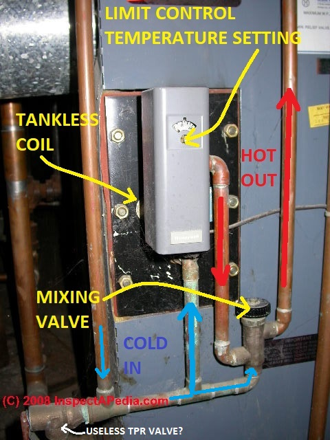 Guide To Tankless Coils On Heating Boilers A Guide To