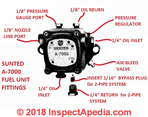 Solving Rumbles And Pulsations further Oil Burner Parts Diagram also Oil Burner Pump Diagram also 12v Beckett Burner Wiring Diagram furthermore Beckett Oil Burner Parts. on beckett oil burner fuel parts