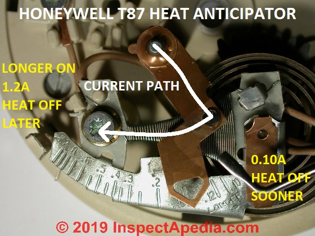 Heat Anticipator Settings On Room Thermostats  How  U0026 Why To Adjust The Thermostat Heat