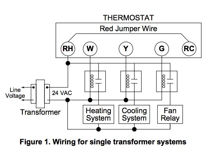 Thermostat Relay Wiring Diagram : White rodgers wiring diagram
