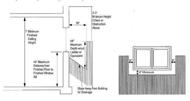 Emergency exit or egress windows requirements code for Basement bedroom egress window requirements
