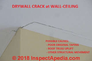 Ceiling drywall crack at natural stress point following framing shrinkage in new construction © Daniel Friedman