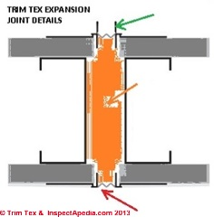 Trim Tex drywall expansion joint details (C) Trim Tex & Inspectapedia.com
