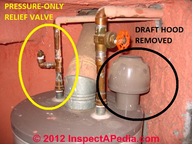 Hot Water Heater Safety Checklist Amp Procedure