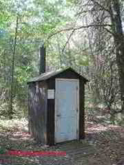 Modern outhouse exterior, Applachian Trail, Sharon CT (C) Daniel Friedman