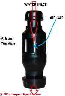 Ariston Tun Dish air gap and safety feature used on cylinder TP valve discharge tube & similar applications (C) Ariston & InspectApedia.com