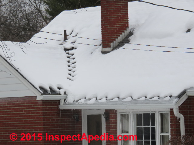 Stop Roof Ice Dam Leaks Use Of Heat Tapes On Roofs To