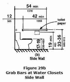 The Great Toilet Paper Debate additionally Ada as well Restroom Design likewise PAPER 5 as well Osterhase Bastelvorlage 926146409624. on toilet paper roll holder