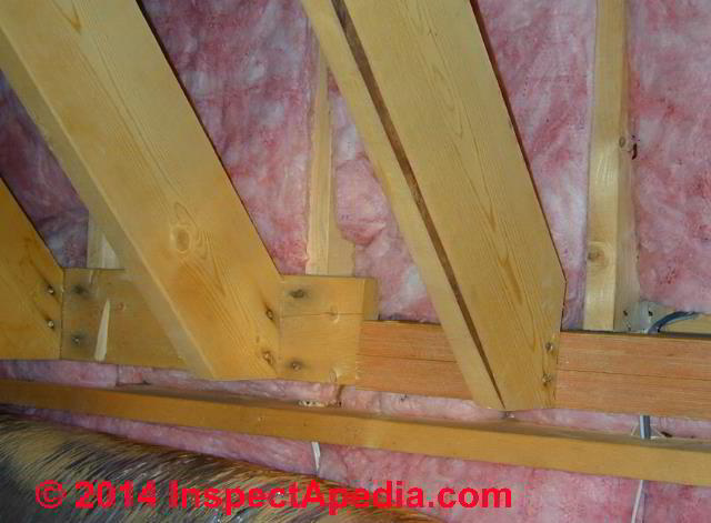 Wood Framing Toe Nailing Connections Guide To Using Toe