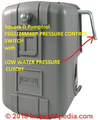 Photograph of a water pump pressure control switch with the cover on
