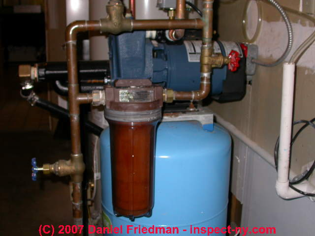 Water Filters Guide To Buying Using Maintaining