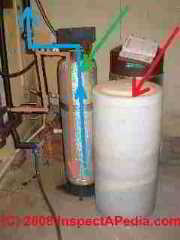 Water softener equipment (C) D Friedman