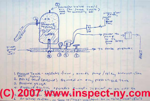 square d well pump pressure switch wiring diagram  | inspectapedia.com