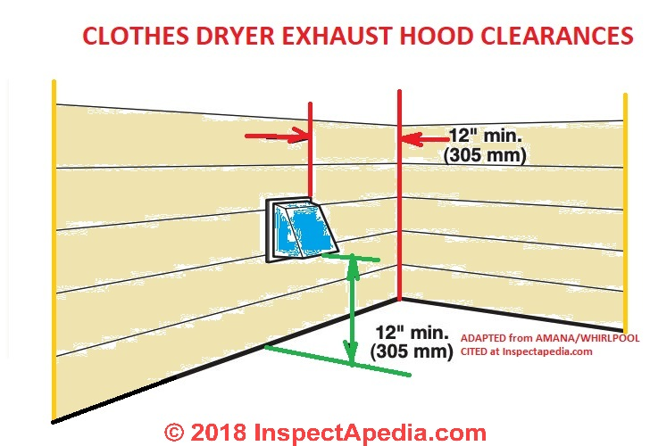 Clothes Dryer Exhaust Vent Clearance Distances