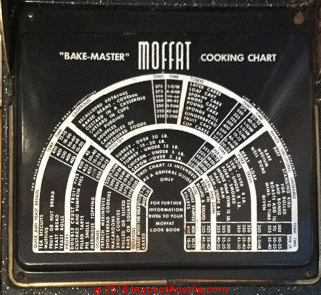 Excellent Moffat Electric Range Repair History Components Parts Wiring Digital Resources Instshebarightsorg