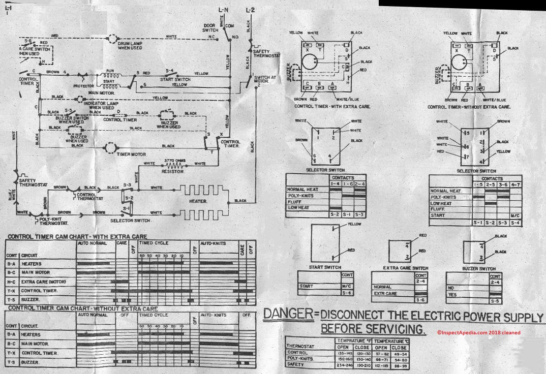 Moffat Electric Range Repair History Components Parts 1950 American Motors Wiring Diagram Stove 1950s V2