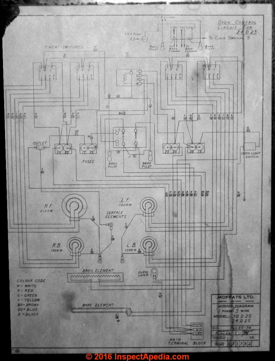 wiring electric hob diagram wiring electric oven diagram moffat electric range repair history components parts