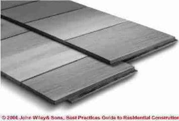 Figure 1-18: Prefab shingles sold in panels (C) Wiley and Sons - S Bliss