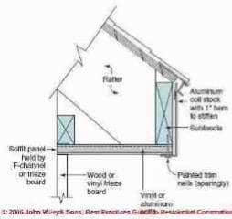 How to install or repair vinyl siding trim for House wrap definition