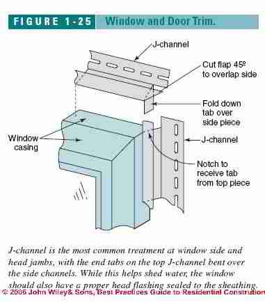 How to Install or Repair Vinyl Siding & trim - specifications & details