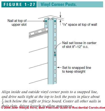 How to Install or Repair Vinyl Siding & trim - specifications ...