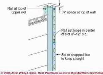 How To Install Or Repair Vinyl Siding Amp Trim Specifications Amp Details