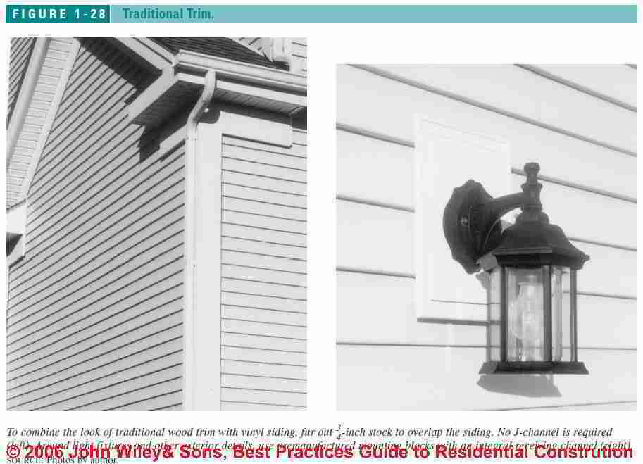 How to install or repair vinyl siding trim specifications figure 1 28 sciox Gallery
