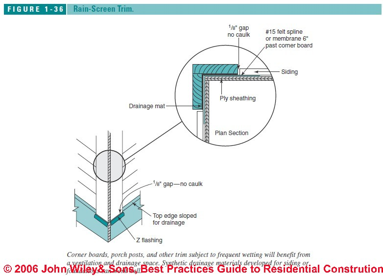Exterior Building Trim Installation Details To Avoid Rot Other Trouble