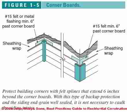 Wood Siding Flashing Details at Joints & Corners